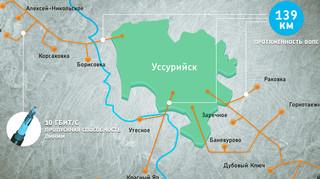 В населенные пункты Уссурийского округа придёт кабельный интернет